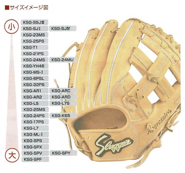 2019年久保田スラッガーグラブのサイズ表 硬式・軟式